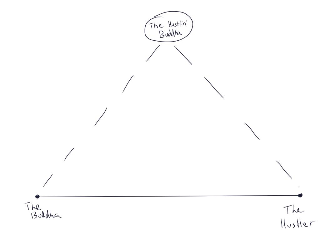 The Hustlin Buddha Triangle